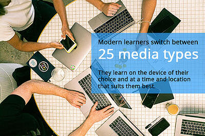 Modern learners switch between 25 media types